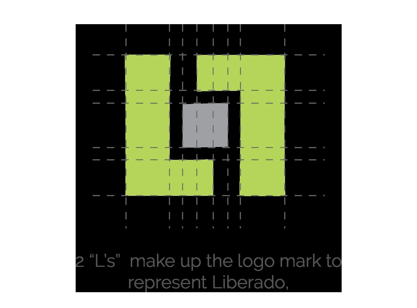 _liberado_guidelines